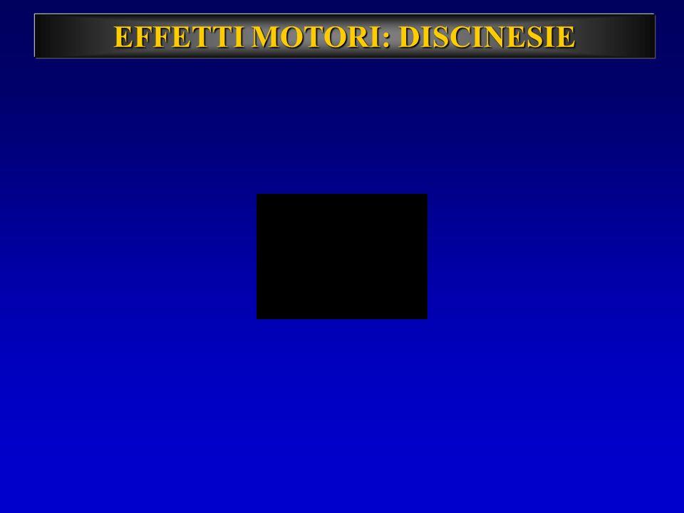 EFFETTI MOTORI: DISCINESIE