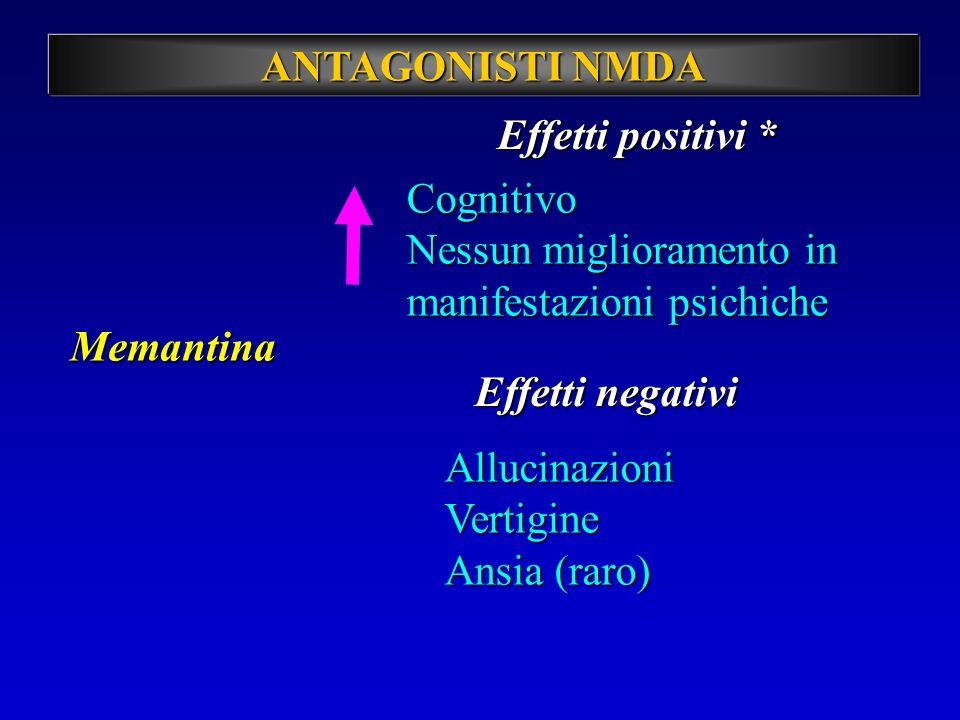 ANTAGONISTI NMDA Effetti positivi * Cognitivo. Nessun miglioramento in manifestazioni psichiche. Memantina.
