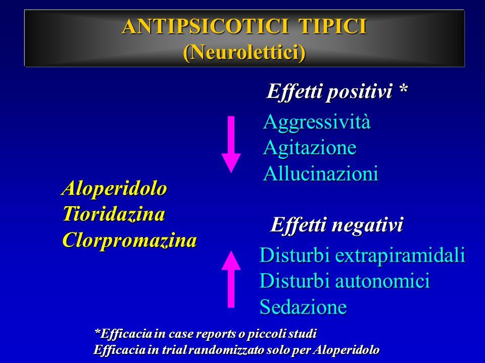ANTIPSICOTICI TIPICI (Neurolettici) Effetti negativi