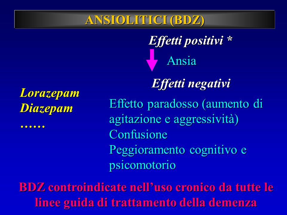 ANSIOLITICI (BDZ) Effetti positivi * Ansia. Effetti negativi. Lorazepam. Diazepam. …… Effetto paradosso (aumento di agitazione e aggressività)