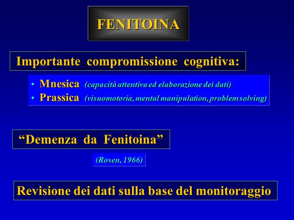 FENITOINA Importante compromissione cognitiva: Demenza da Fenitoina