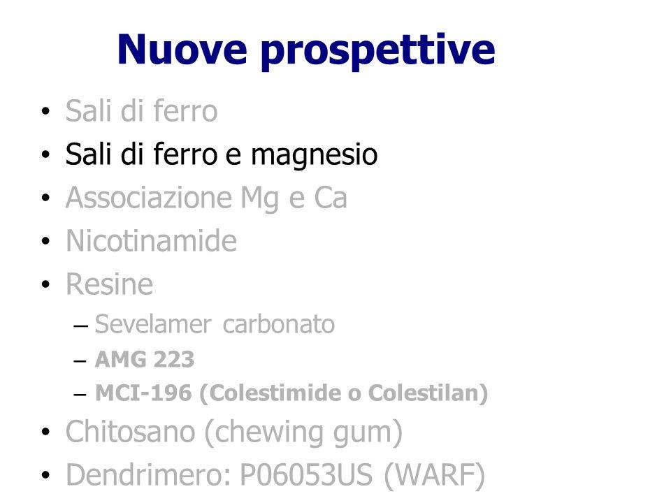 Nuove prospettive Sali di ferro Sali di ferro e magnesio