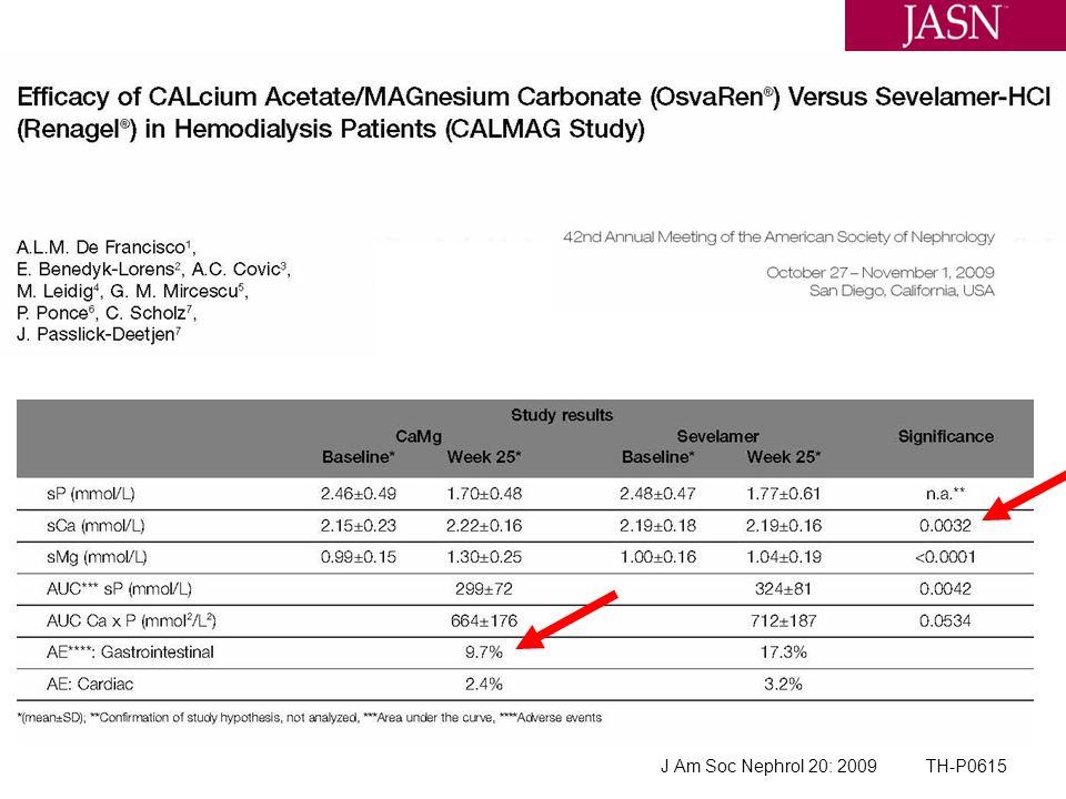435 mg Ca acetato (110mg Ca) 235 MgCa (60 mg Mg)