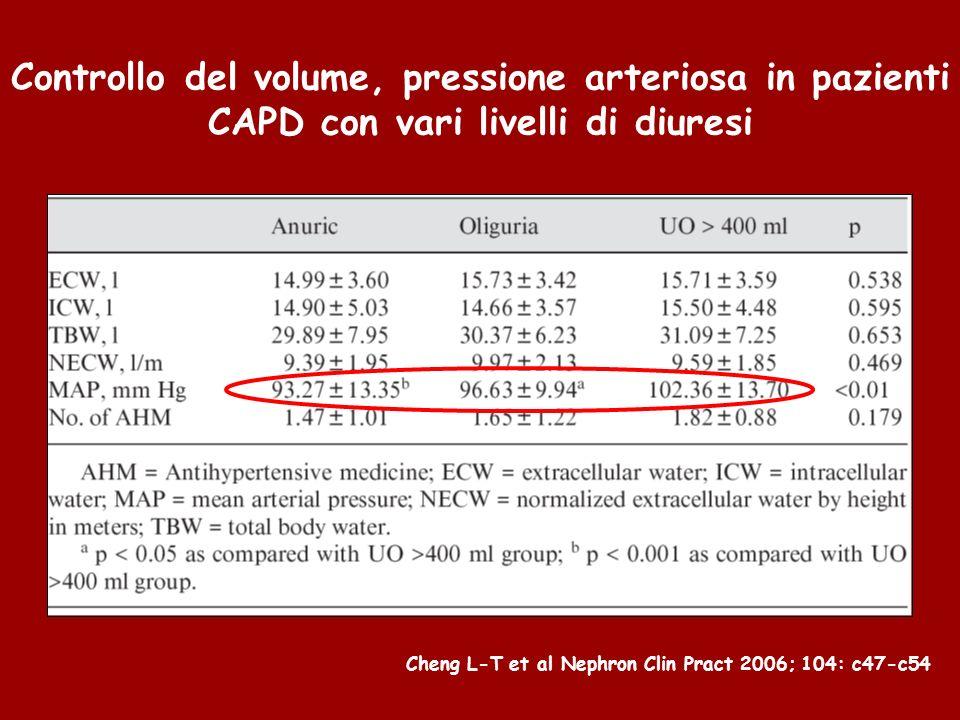 Controllo del volume, pressione arteriosa in pazienti CAPD con vari livelli di diuresi