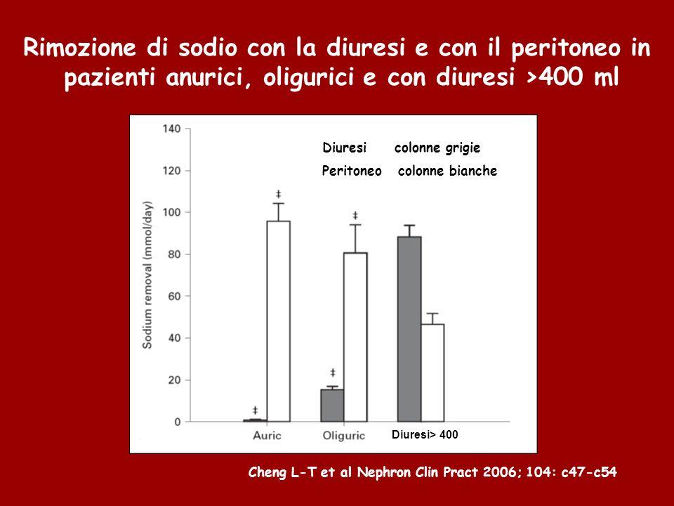 Rimozione di sodio con la diuresi e con il peritoneo in pazienti anurici, oligurici e con diuresi >400 ml