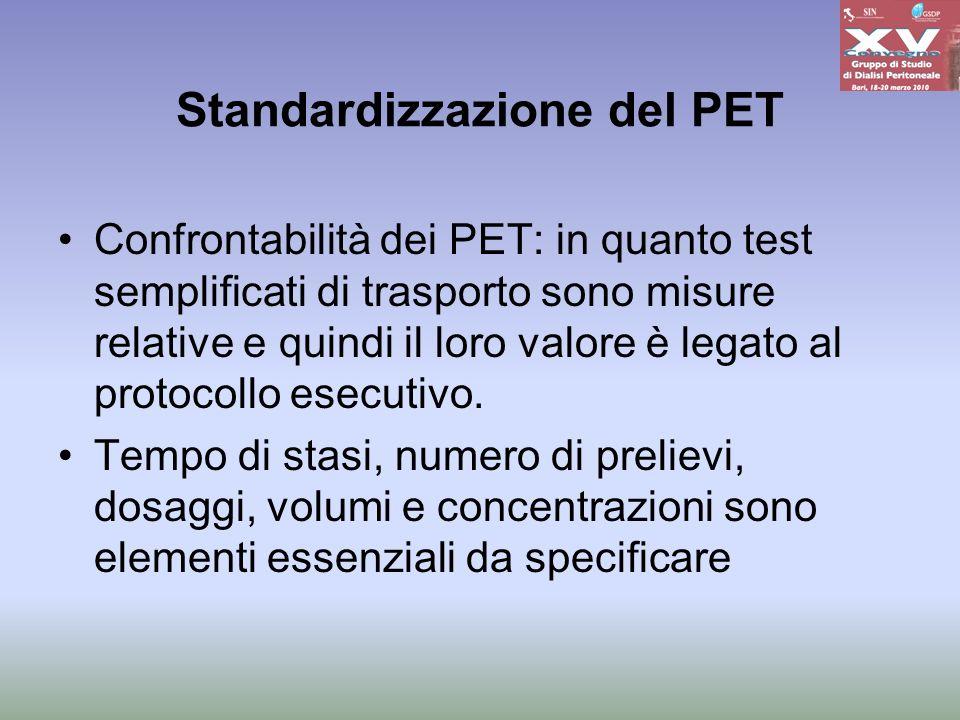 Standardizzazione del PET