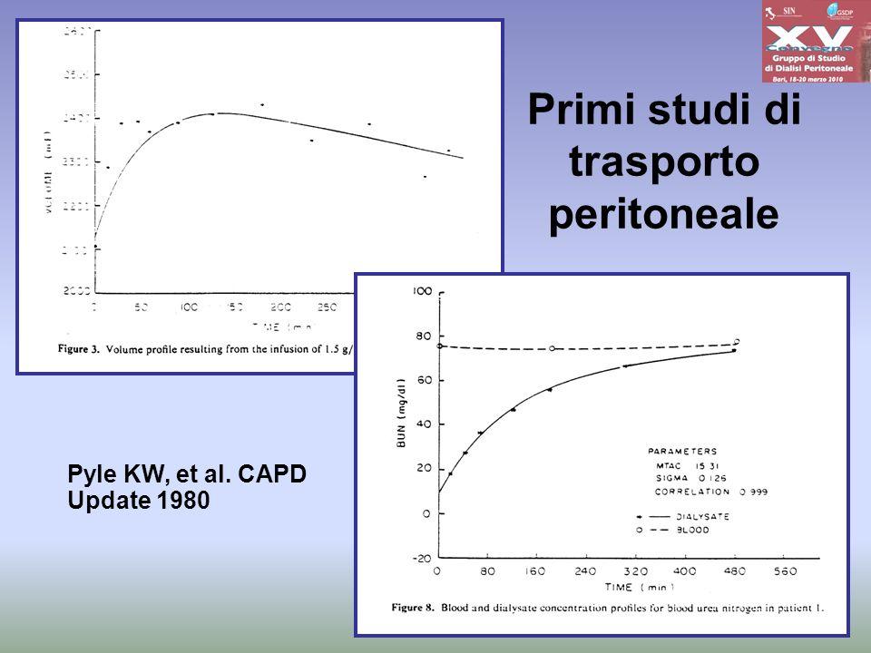 Primi studi di trasporto peritoneale