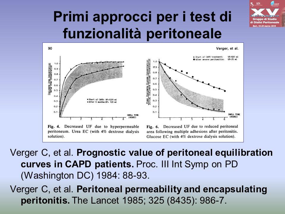 Primi approcci per i test di funzionalità peritoneale