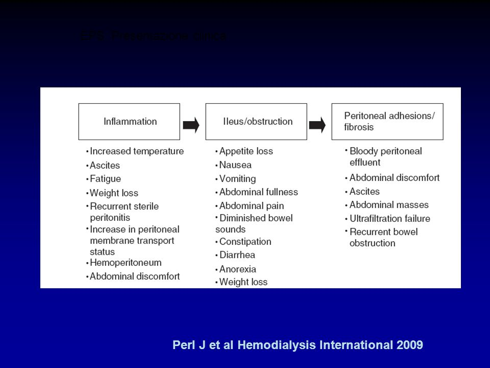 EPS: Presentazione clinica