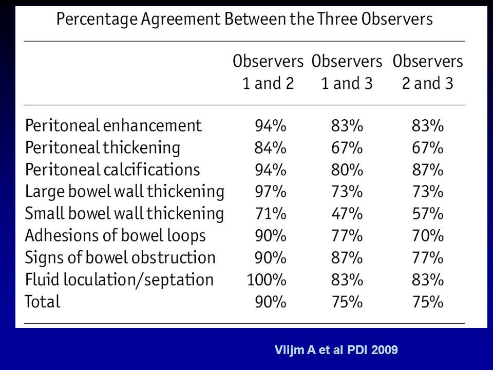 Vlijm A et al PDI 2009