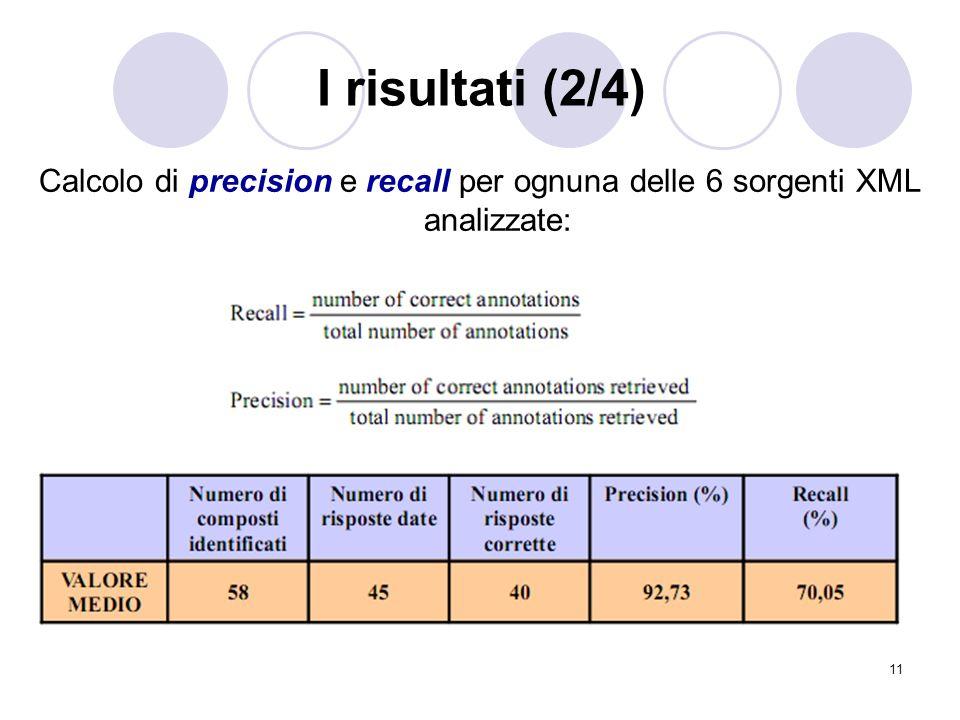 I risultati (2/4) Calcolo di precision e recall per ognuna delle 6 sorgenti XML analizzate:
