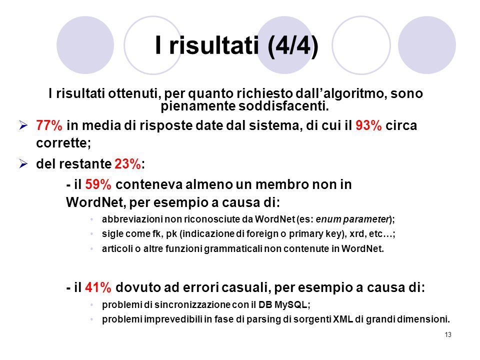 I risultati (4/4)I risultati ottenuti, per quanto richiesto dall'algoritmo, sono pienamente soddisfacenti.
