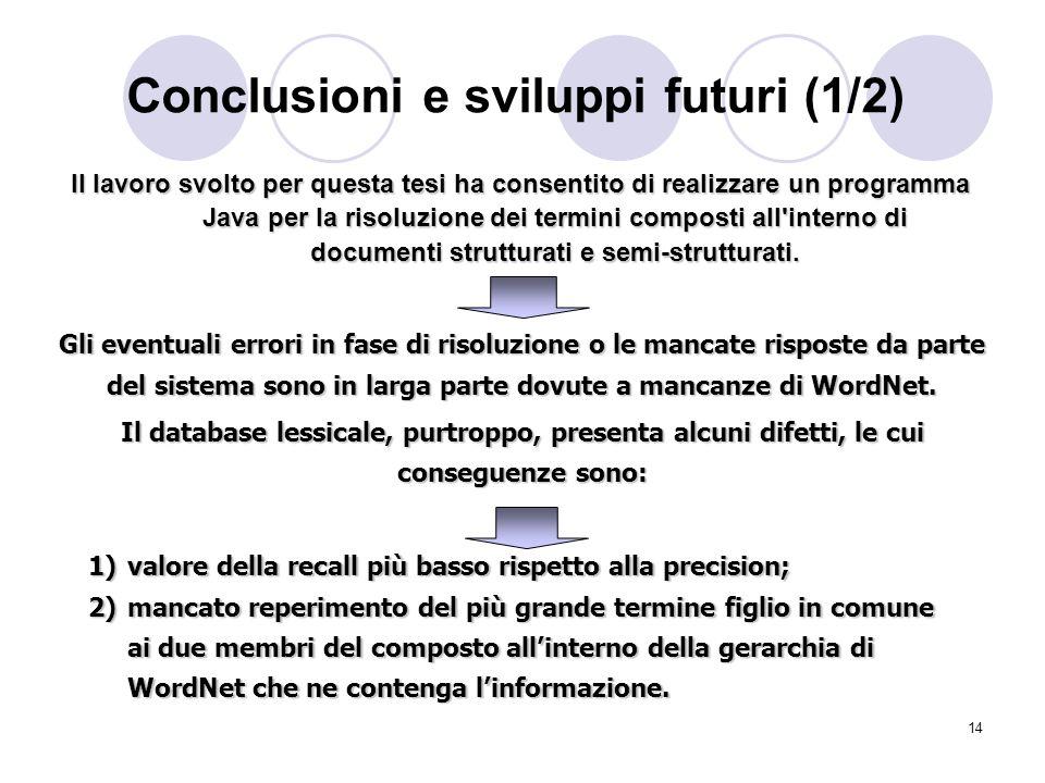 Conclusioni e sviluppi futuri (1/2)