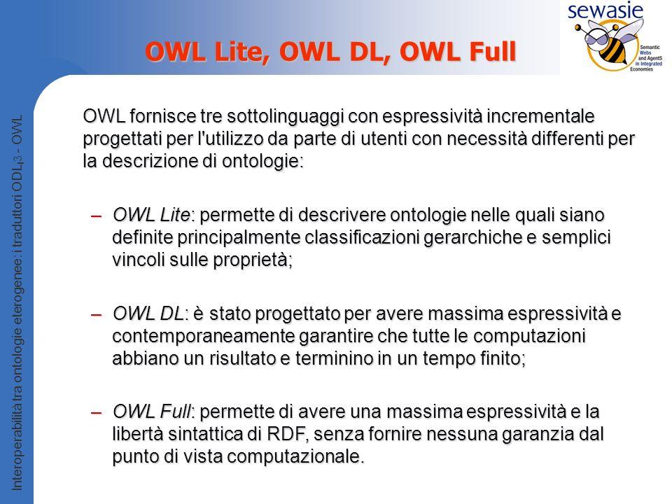 OWL Lite, OWL DL, OWL Full