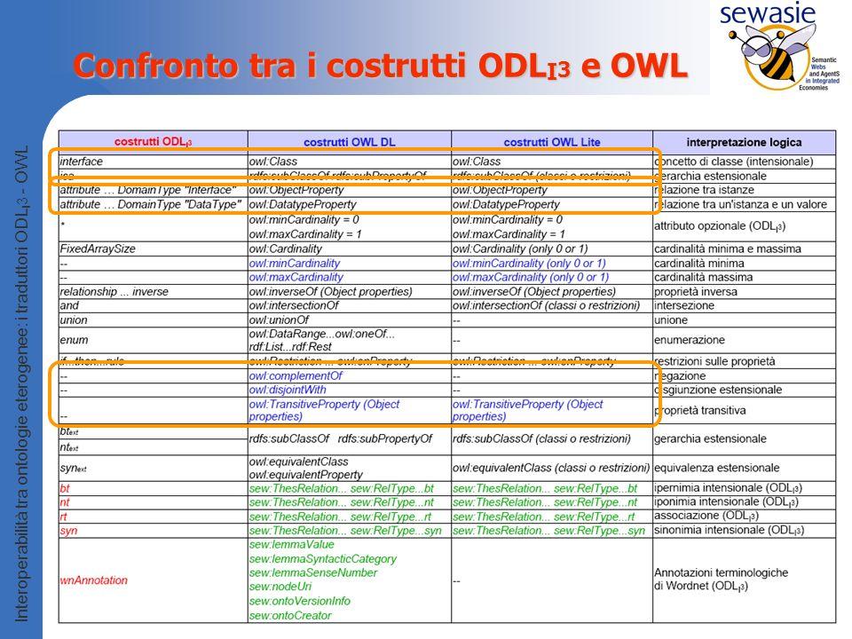 Confronto tra i costrutti ODLI3 e OWL