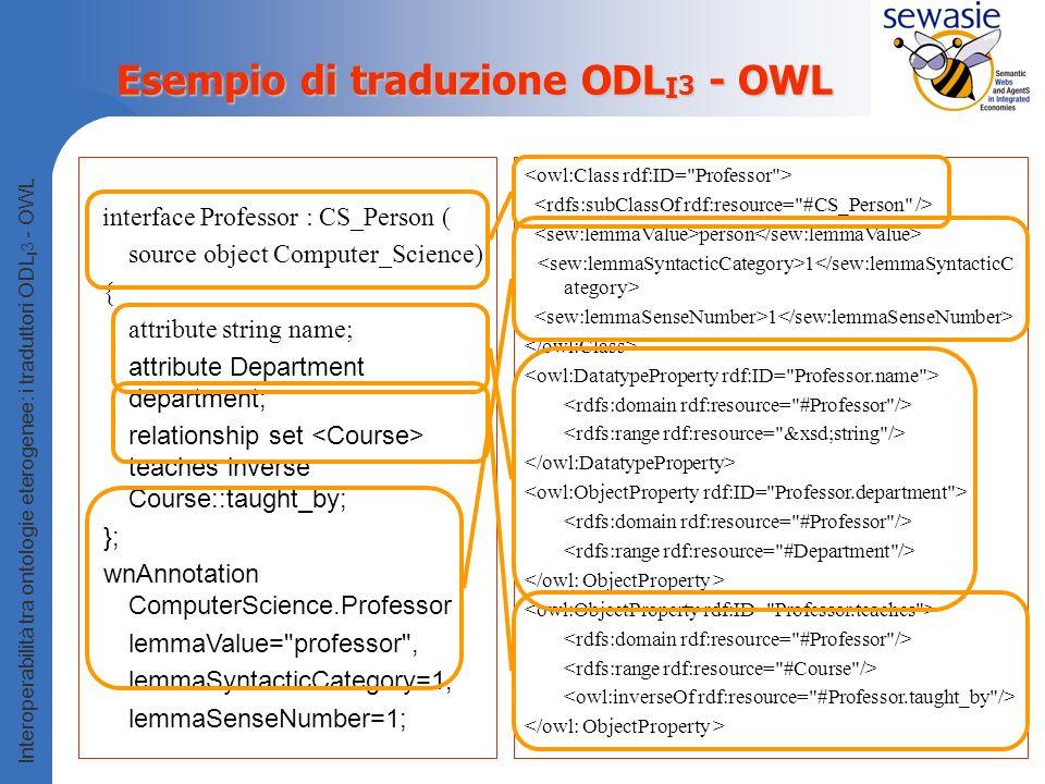 Esempio di traduzione ODLI3 - OWL