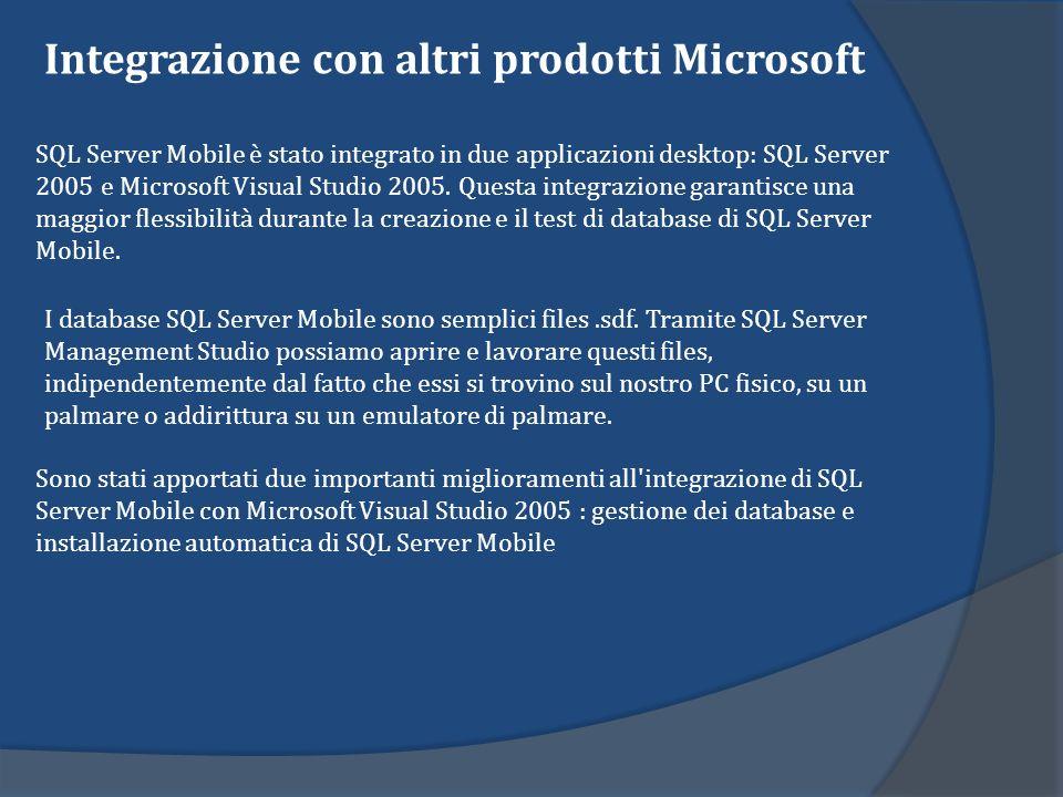 Integrazione con altri prodotti Microsoft