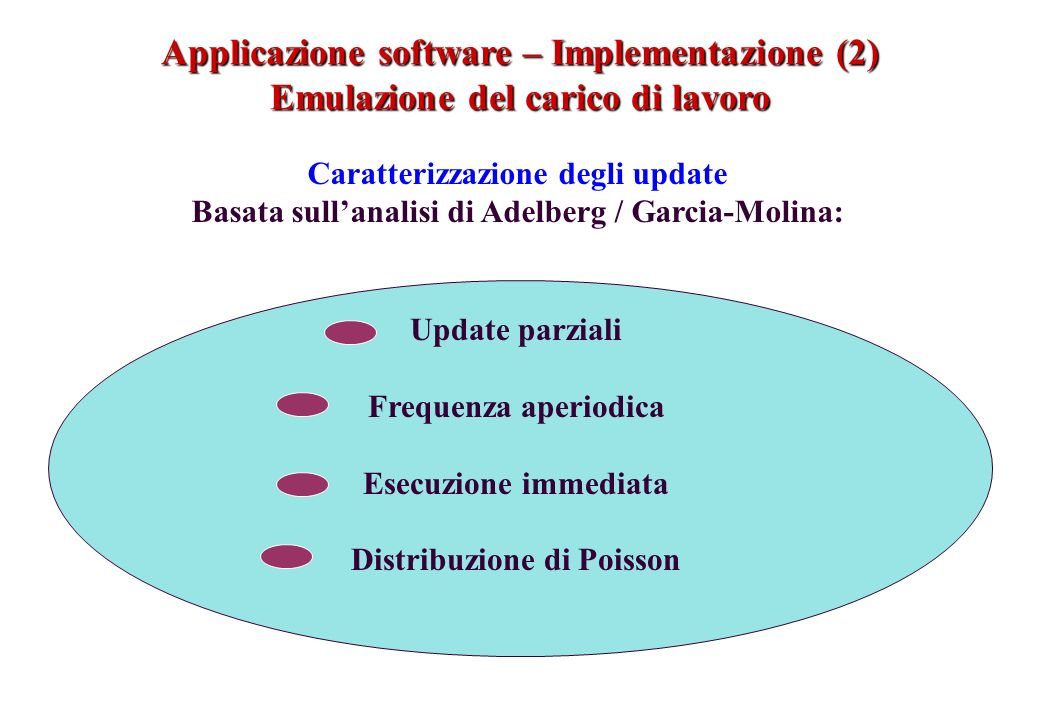 Applicazione software – Implementazione (2)