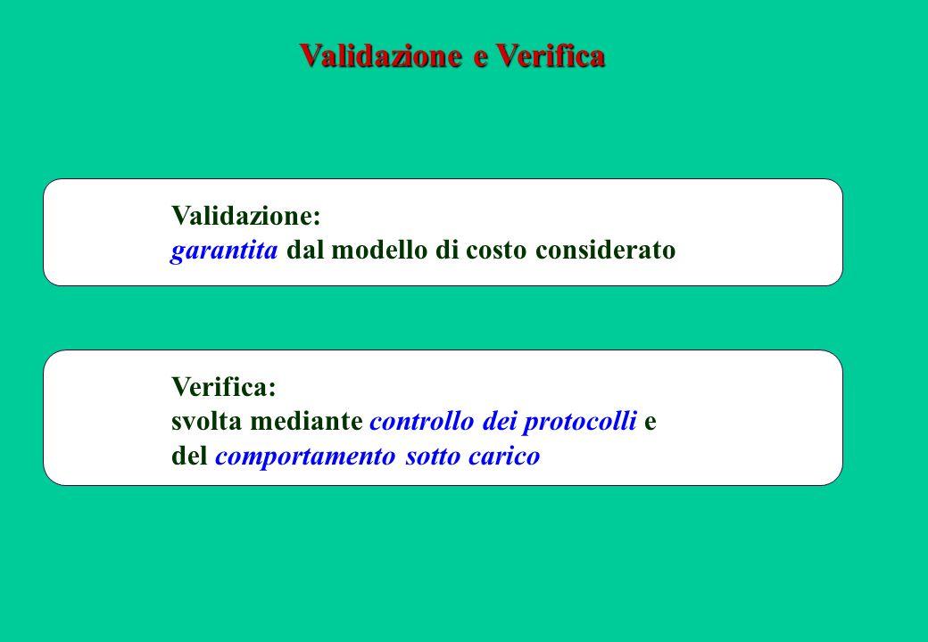 Validazione e Verifica