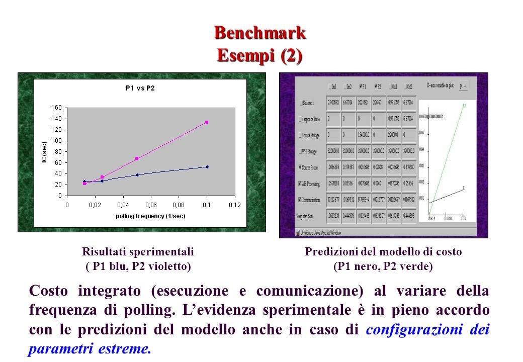 Risultati sperimentali Predizioni del modello di costo