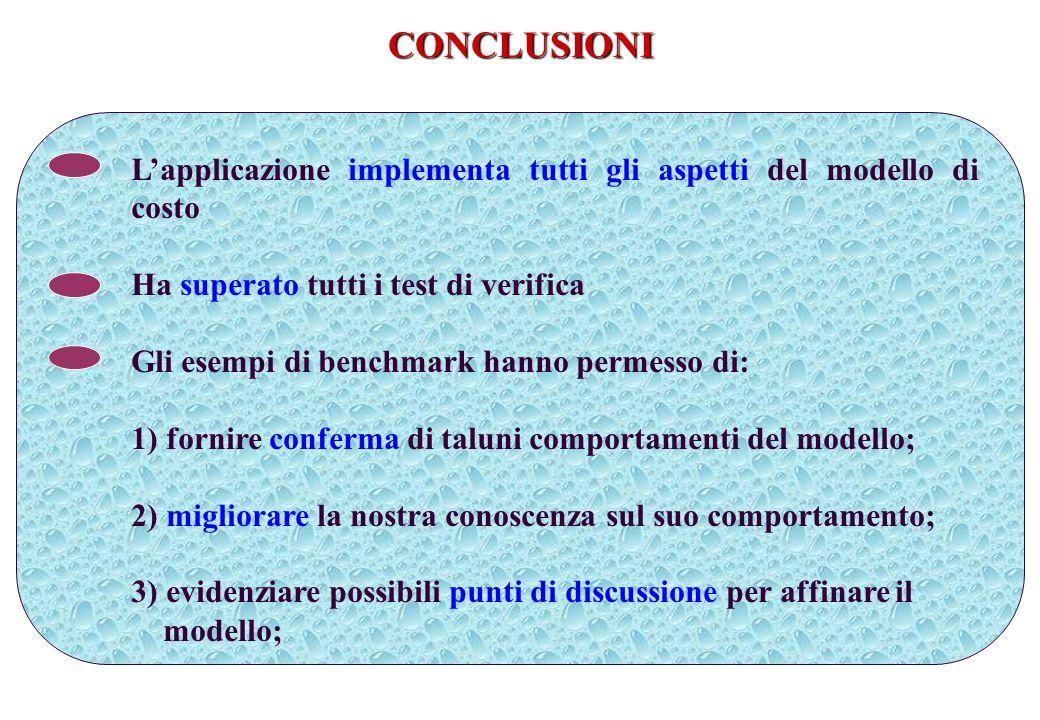 CONCLUSIONI L'applicazione implementa tutti gli aspetti del modello di costo. Ha superato tutti i test di verifica.
