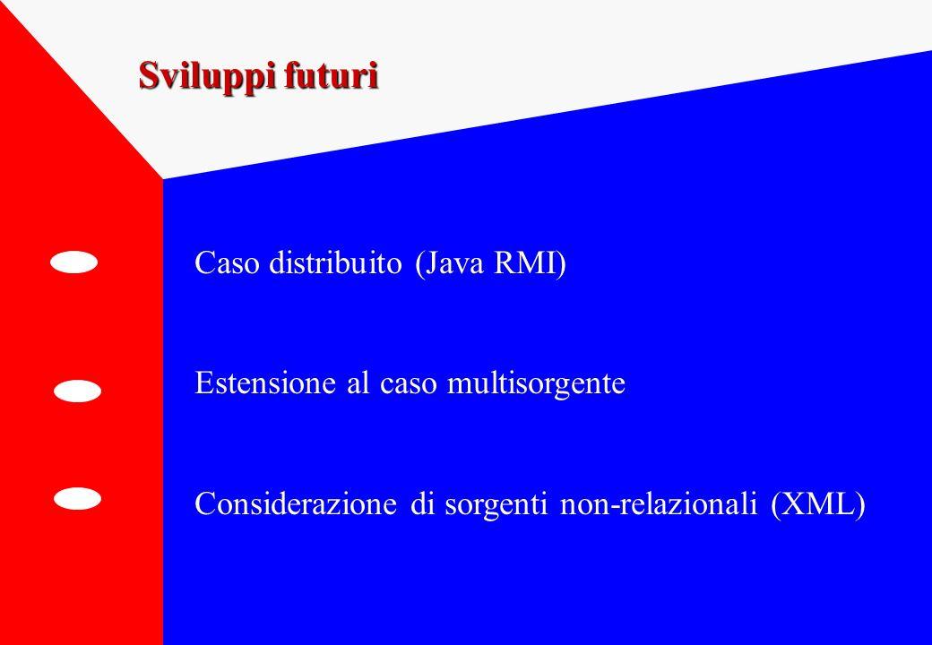 Sviluppi futuri Caso distribuito (Java RMI)