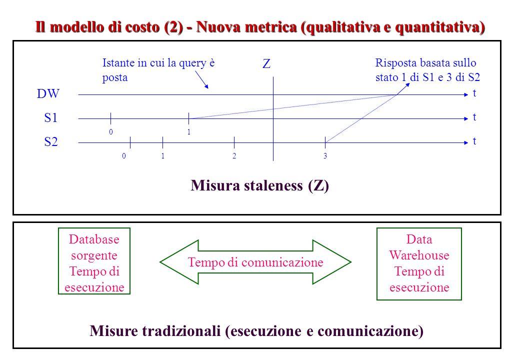 Misure tradizionali (esecuzione e comunicazione)