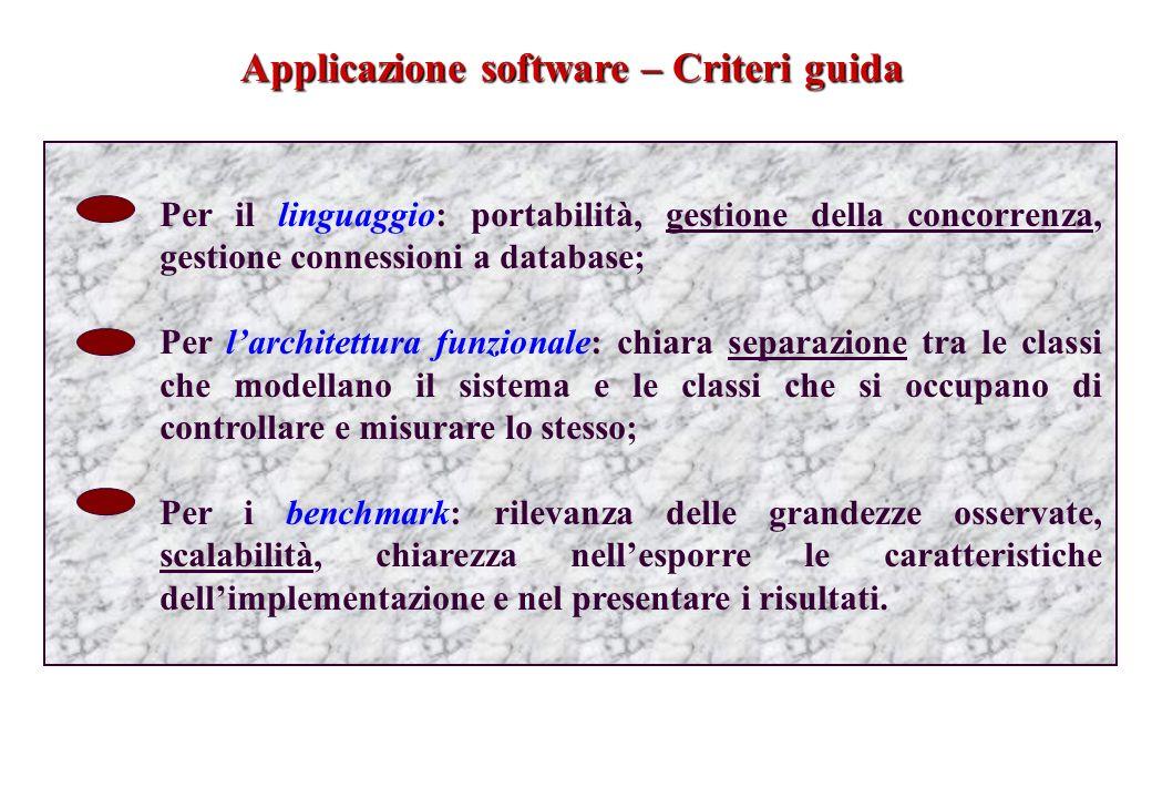 Applicazione software – Criteri guida