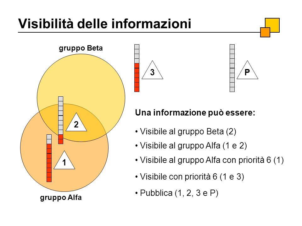 Visibilità delle informazioni
