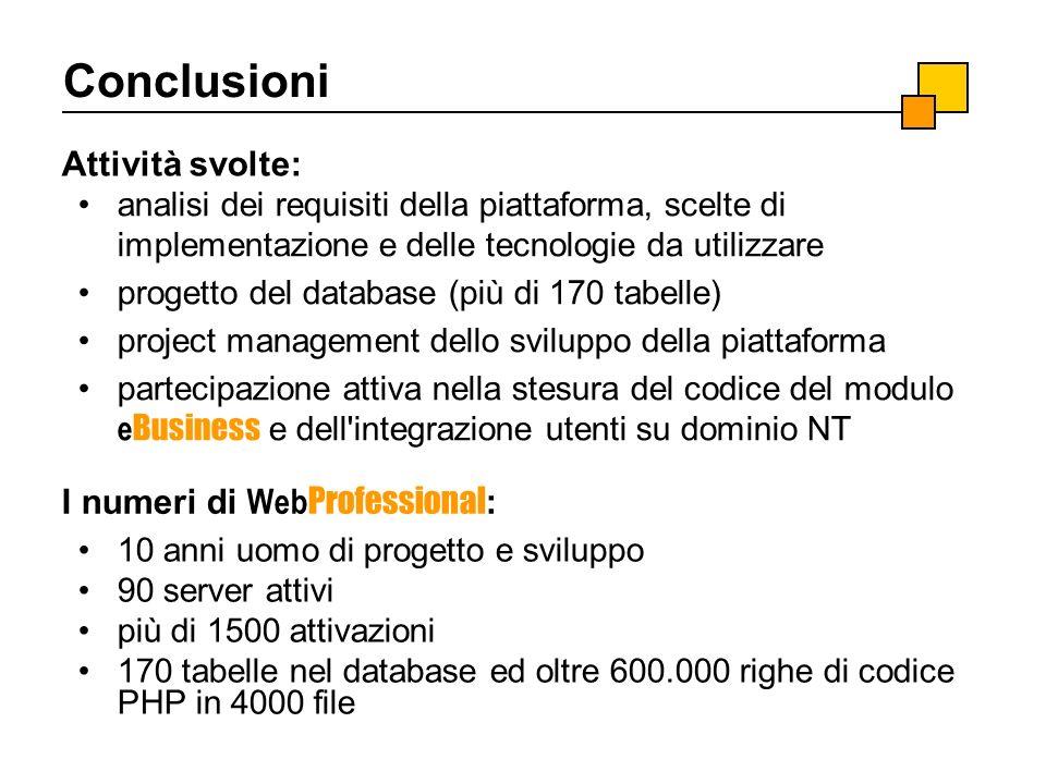 Conclusioni Attività svolte: I numeri di WebProfessional:
