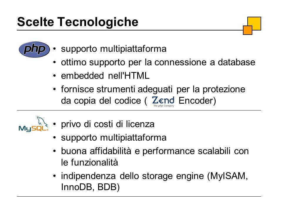 Scelte Tecnologiche supporto multipiattaforma