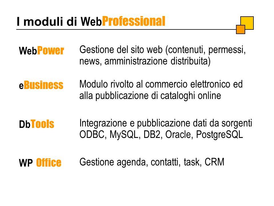 I moduli di WebProfessional