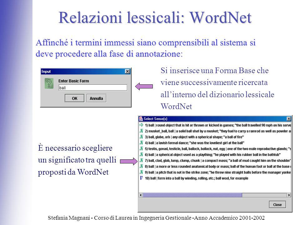 Relazioni lessicali: WordNet
