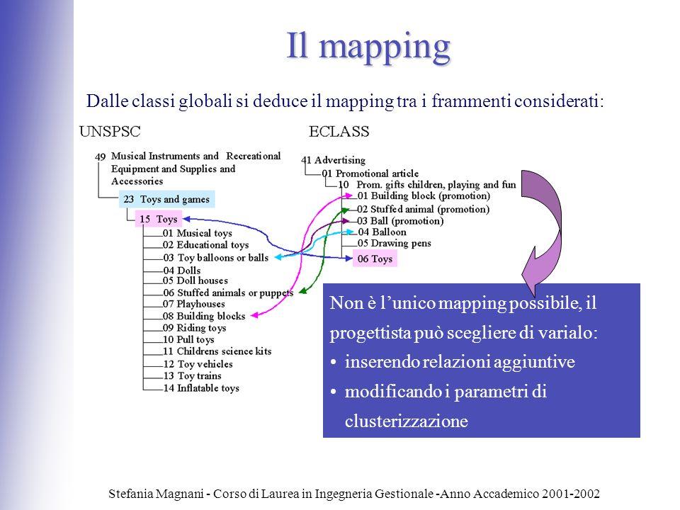 Il mapping Dalle classi globali si deduce il mapping tra i frammenti considerati: