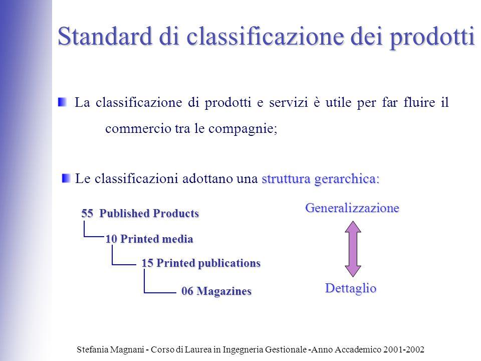 Standard di classificazione dei prodotti