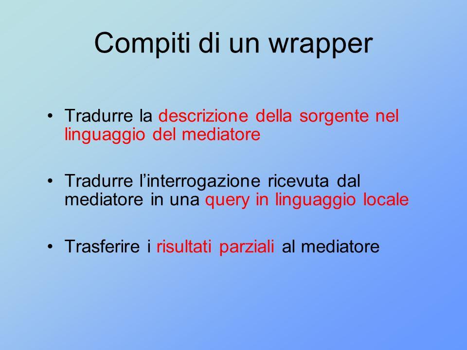 Compiti di un wrapper Tradurre la descrizione della sorgente nel linguaggio del mediatore.