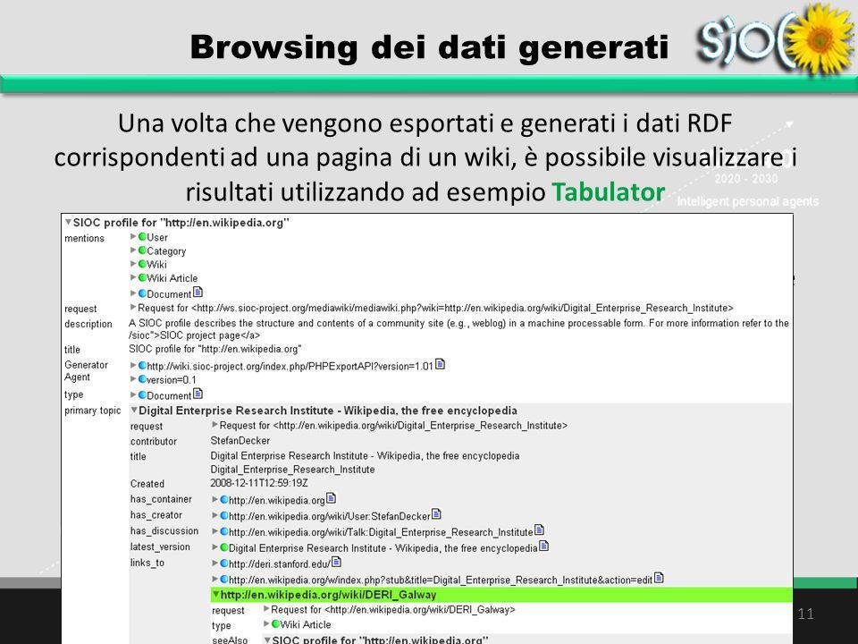 Browsing dei dati generati