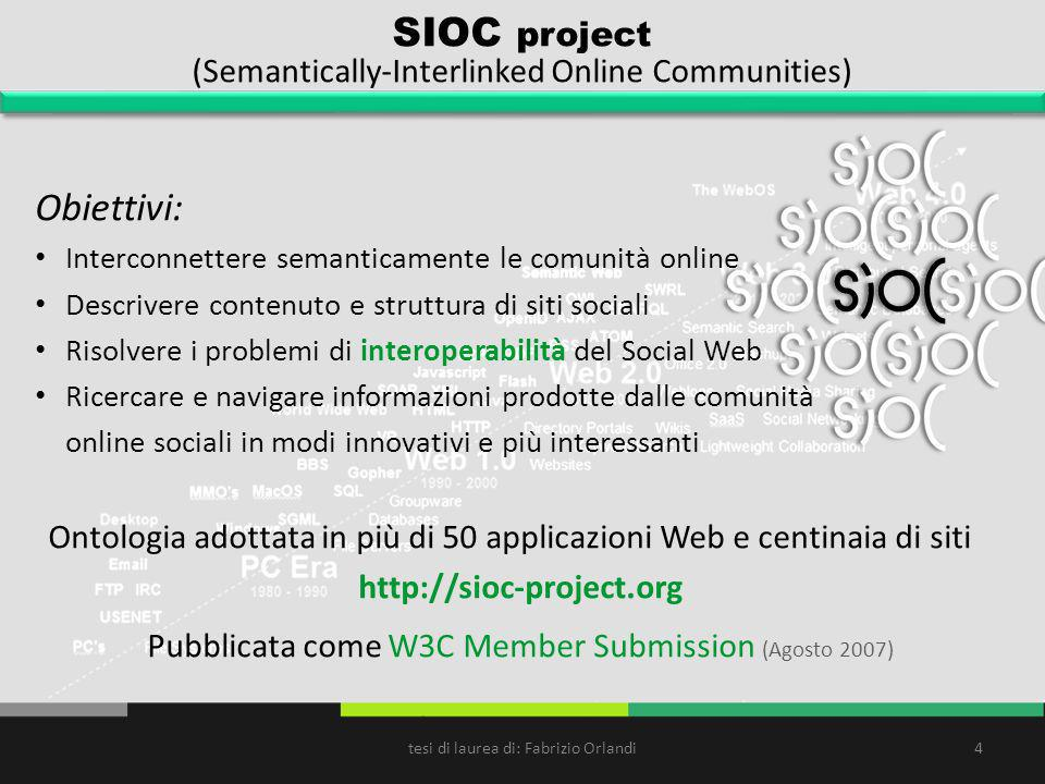 SIOC project (Semantically-Interlinked Online Communities)