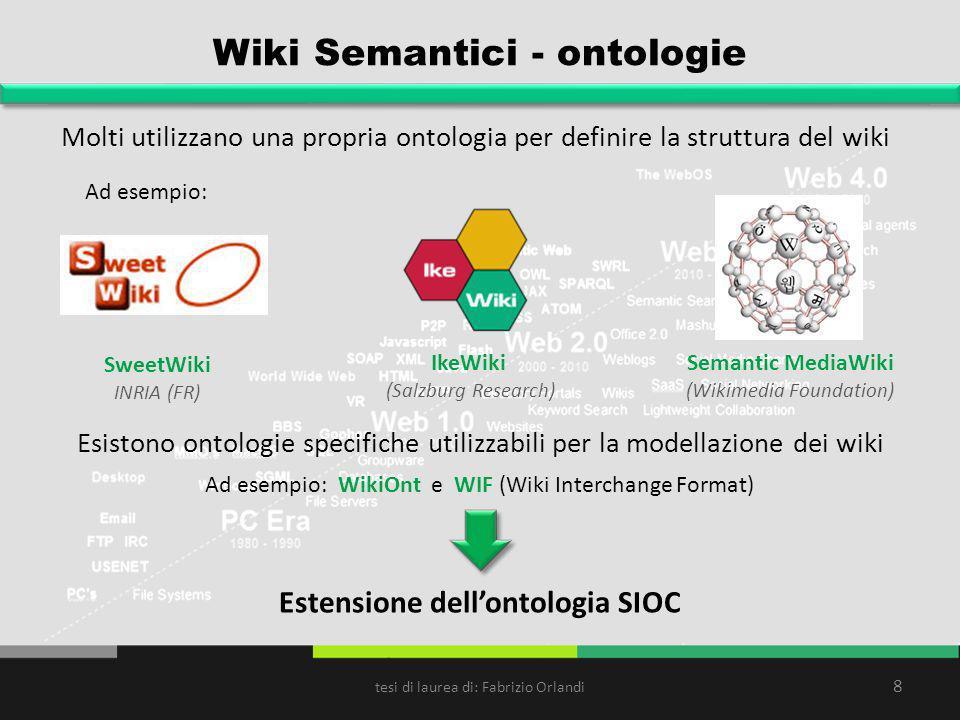 Wiki Semantici - ontologie