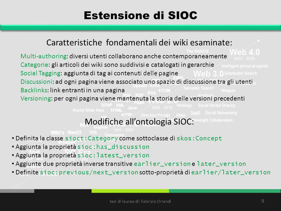 Estensione di SIOC Caratteristiche fondamentali dei wiki esaminate: