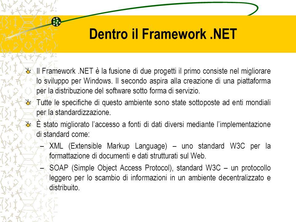 Dentro il Framework .NET