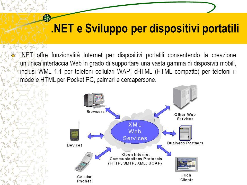 .NET e Sviluppo per dispositivi portatili