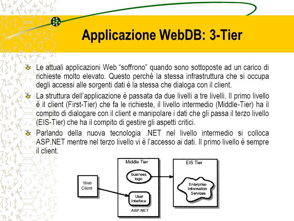 Applicazione WebDB: 3-Tier