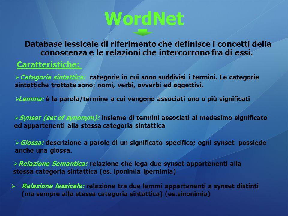 WordNet Database lessicale di riferimento che definisce i concetti della conoscenza e le relazioni che intercorrono fra di essi.