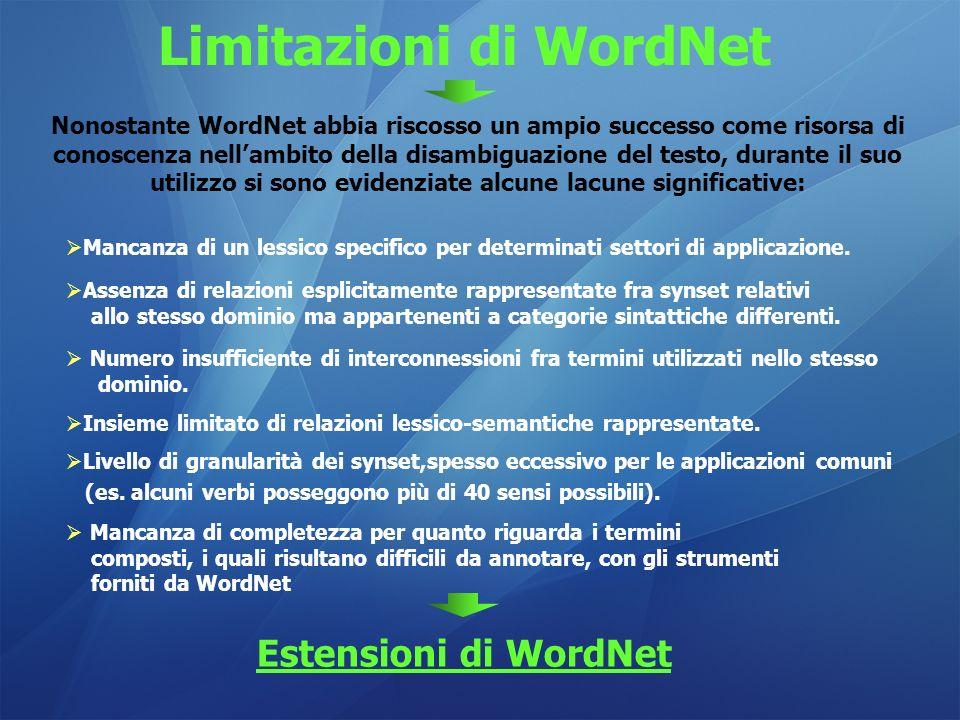 Limitazioni di WordNet