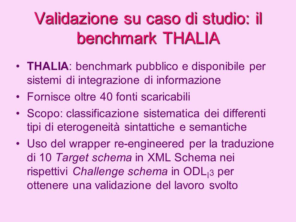 Validazione su caso di studio: il benchmark THALIA
