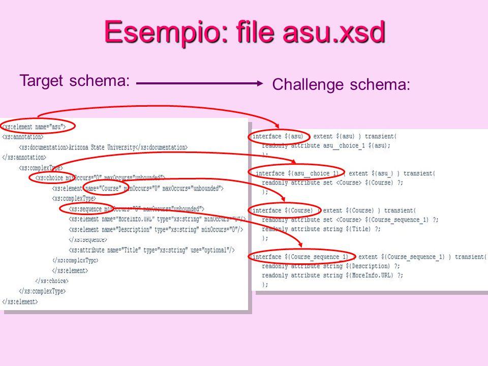 Esempio: file asu.xsd Target schema: Challenge schema: