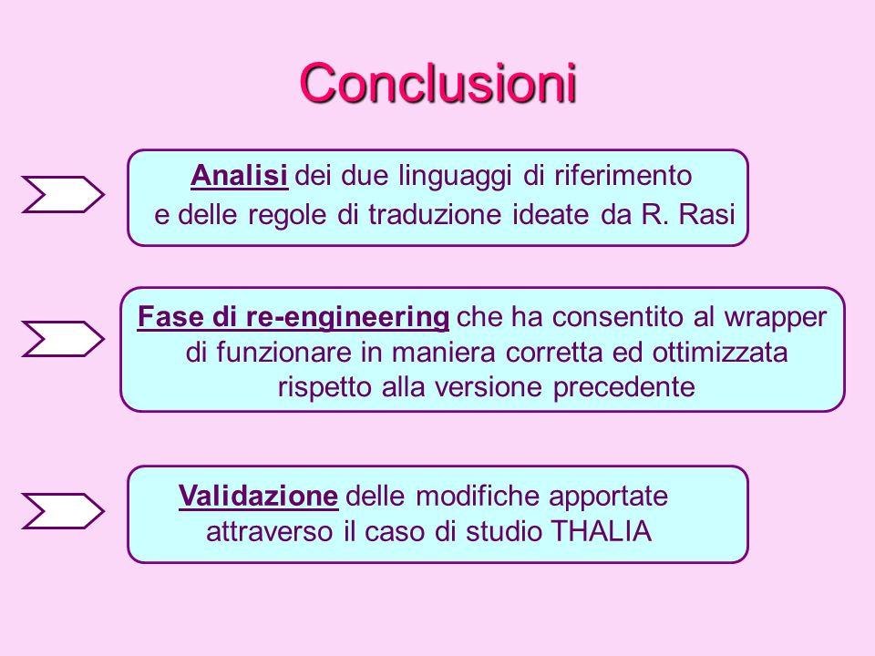 Conclusioni Analisi dei due linguaggi di riferimento