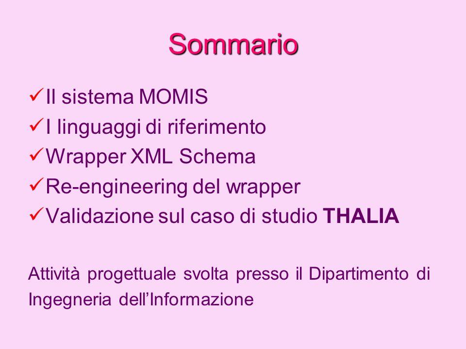Sommario Il sistema MOMIS I linguaggi di riferimento
