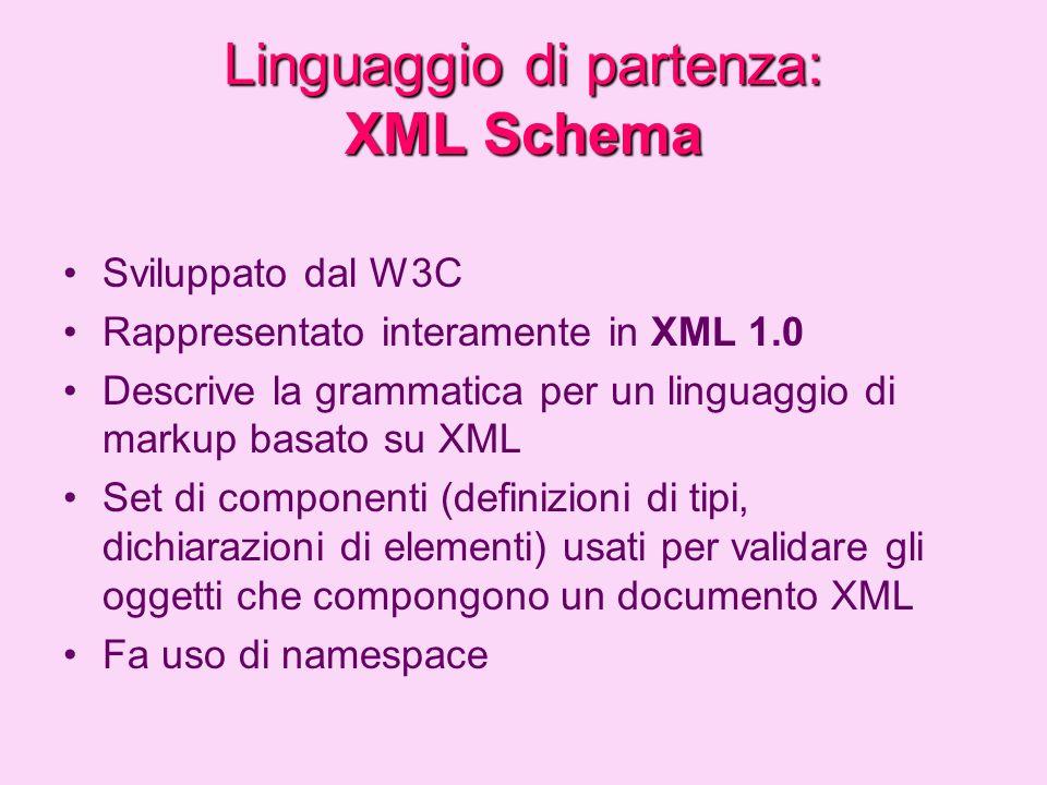 Linguaggio di partenza: XML Schema